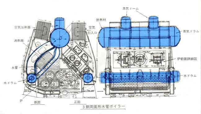 スコッチボイラーの構造